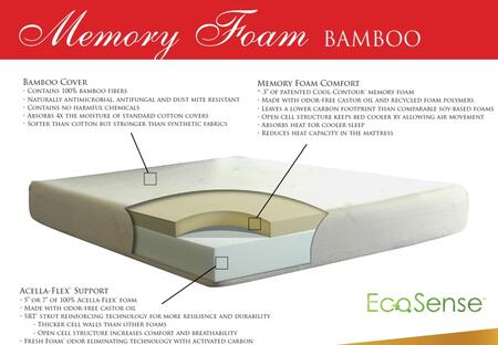 "935_EcoSense_Memory_Foam_Series_10""_High_Full_Size_Memory_Foam"