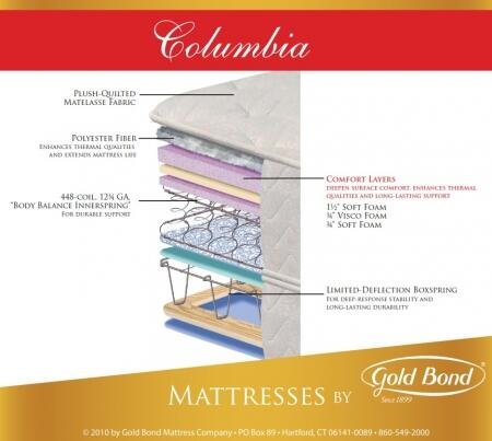 840 Natural Support Collection 7.75 inch  High King Size Columbia Mattress with Spring
