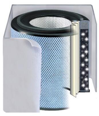 FR410B Standard Pet Machine Filter