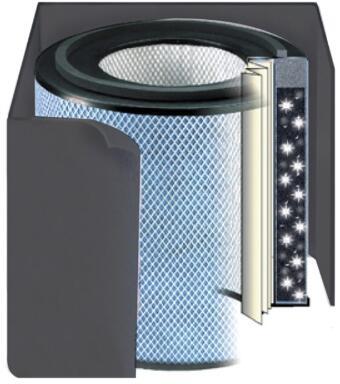 FR410A Standard Pet Machine Filter Pet Machine Filter in