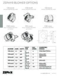 Blower Specs pdf