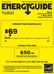 Energy Guide Labels: F1901, F1911
