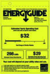 Energy Guide Labels: G2832, G2872