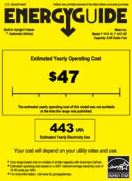 Energy Guide Labels: F1411