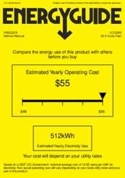 VLT2250 Energy Guide