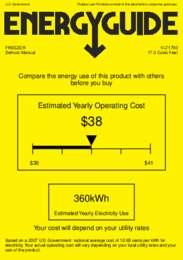 VLT1750 Energy Guide