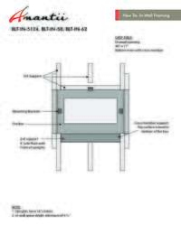 How To: In-Wall Framing