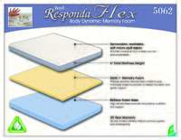 Responda Flex Body Dynamic Memory Foam