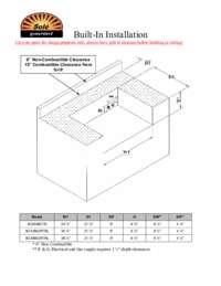 Cutout Information