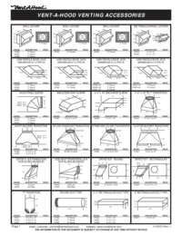Ducting and Parts