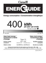 Energy Guide Overlay Canada