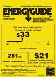 DWL2825 Energy Guide