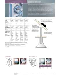 Exterior Blowers Selection Chart