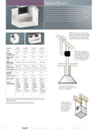 In-Line Blowers Selection Chart