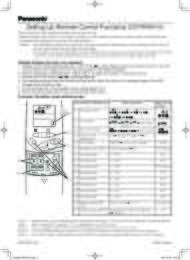 CZ-RWSK1U Owner's Manual
