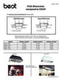 P195 Comparison Sheet