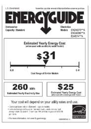 English Energy Guide