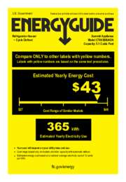 CT663BBIADA Energy Guide