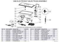 B36 Electronic Valve Train Assembly