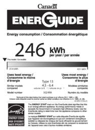 Energy Guides CA