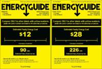 Energy Guide Label: Model VFR14PS-IS - 1.4CF Dual Function Refrigerator or Freezer