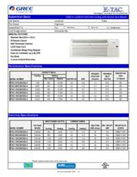 ETAC 265v Heat Cool Submittal