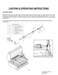 Rotisserie Instructions