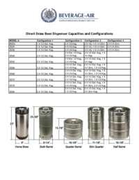 Keg Capacity
