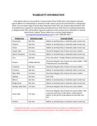 Warranty Procedures