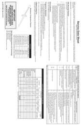 Service Data Sheet