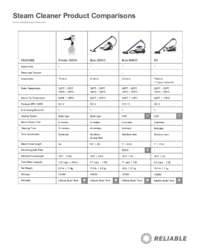 Steam Cleaner Product Comparison