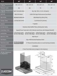 KECOM Spec Sheet