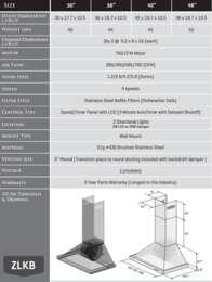 KB Spec Sheet