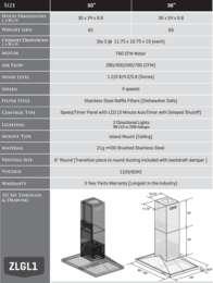 ZLGL1i Spec Sheet