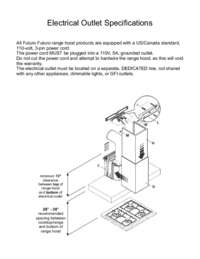 Electrical Outlet Clearance