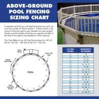 Pool Fence Chart