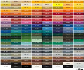 Custom RAL Color Knob (Must Supply Color Code (Excludes Pearl, Luminous and...