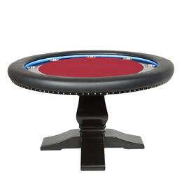 BBO Poker Tables 2BBOGINZ