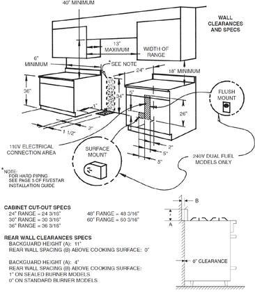 FiveStar  TPN4807BW Freestanding Gas Range Stainless Steel, Cabinet Dimension