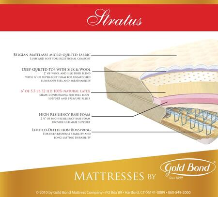 Gold Bond Natural Latex 867STRATUSSETK Mattress, 1