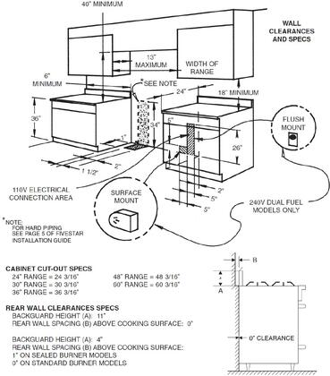 FiveStar  TPN4917BSW Freestanding Gas Range Stainless Steel, Cabinet Dimensions
