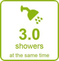3.0 Showers at the Same Time
