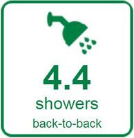 4.4 Showers Back to Back