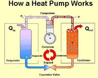 Heat Pump with Electric Heat Backup