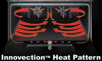 Innovection™ Convection System