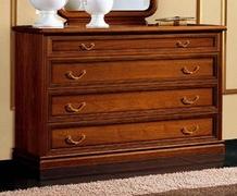 ESF Dresser