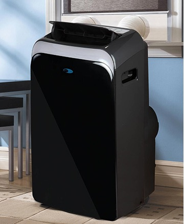 Air Conditioners BTUs and AC Units